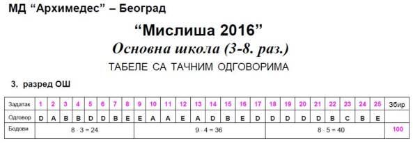 МИСЛИША РЕЗУЛТАТИ _3